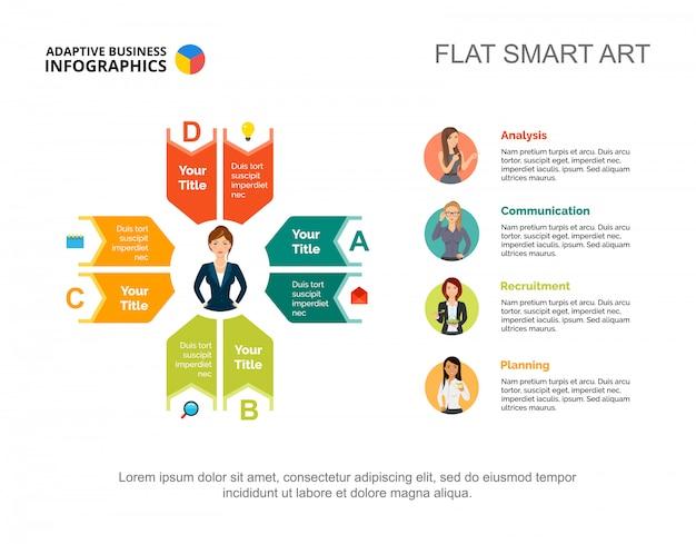 Modello di grafico di processo di quattro idee per la presentazione. visualizzazione dei dati aziendali