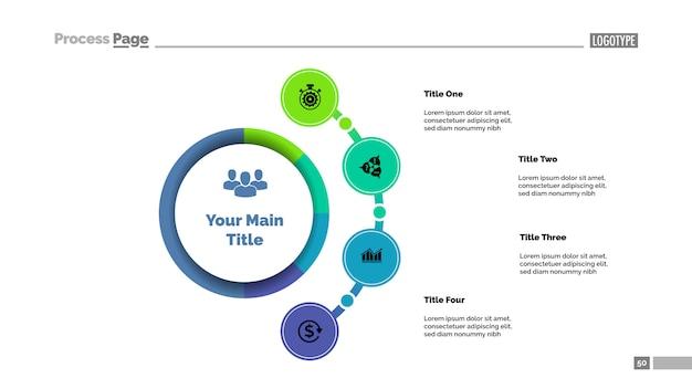 Modello di grafico di processo di quattro opzioni di approccio aziendale.