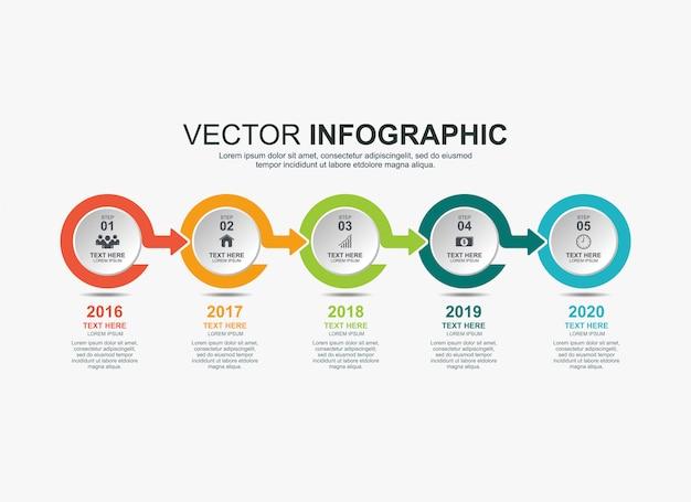 Modello di grafico di processo elementi cronologia infografica
