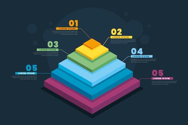 Modello di infografica a strati di blocco
