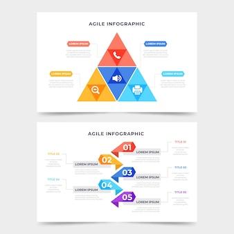 Modello di infografica agile