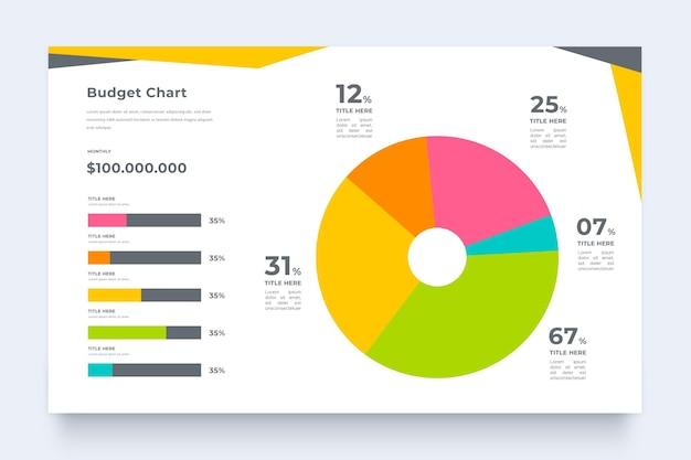 Modello di infografica budget con grafico a torta