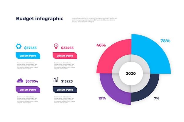 Modello di infografica budget