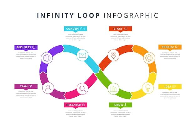 Modello di infografica ciclo infinito