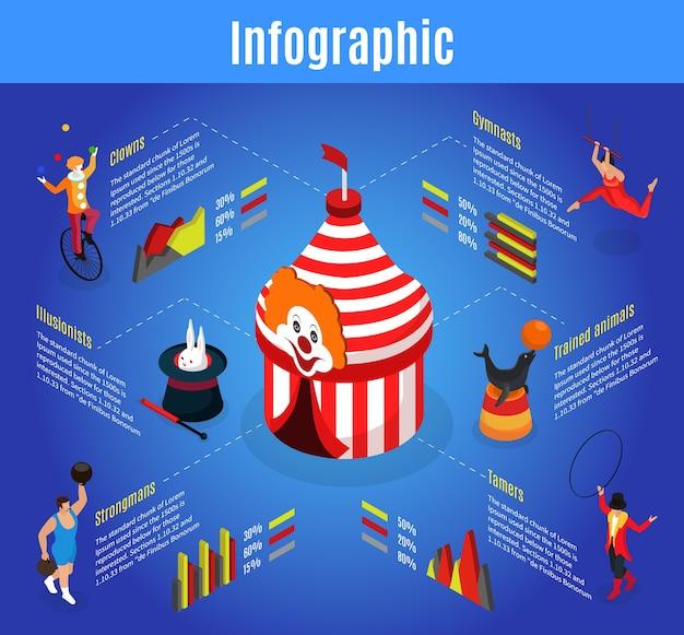 Modello di infografica circo isometrica con animali da acrobata tendone e pagliaccio uomo forte allenatore trucchi magici isolato