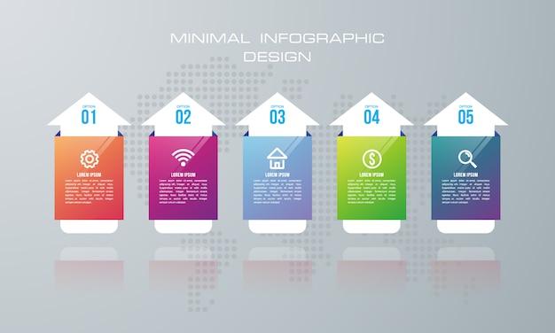 Modello di infografica con 5 opzioni
