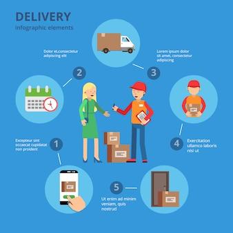 Modello di infografica con diversi simboli di consegna