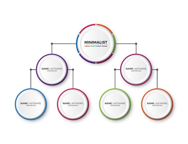 Modello di infografica con idea principale.