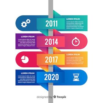 Modello di infografica con il concetto di cronologia