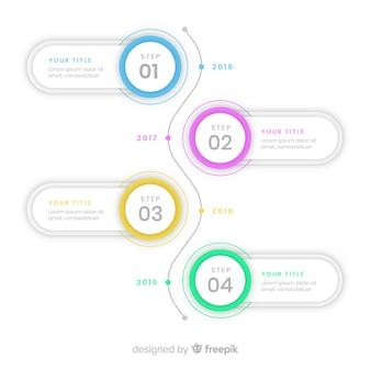Modello di infografica con il concetto di passaggi