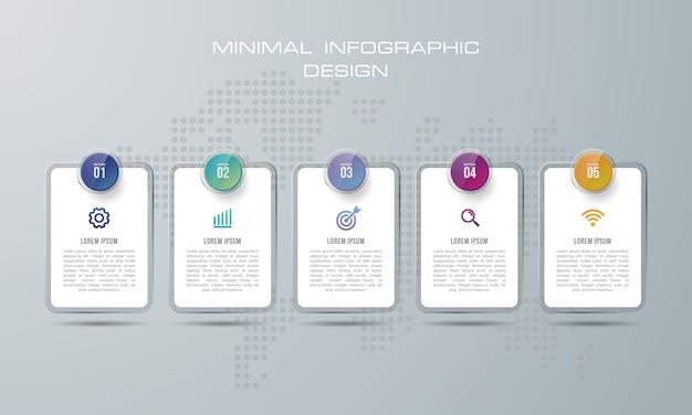 Modello di infografica con5 opzioni