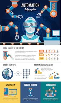 Modello di infografica di automazione industriale