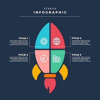 Modello di infografica di avvio