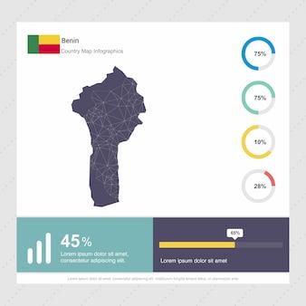 Modello di infografica di benin map & flag