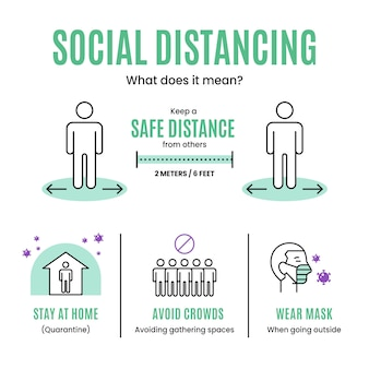 Modello di infografica di distanza sociale