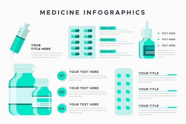 Modello di infografica di farmaci