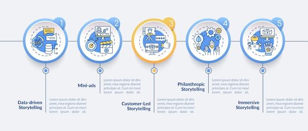 Modello di infografica di marketing dei contenuti di storytelling