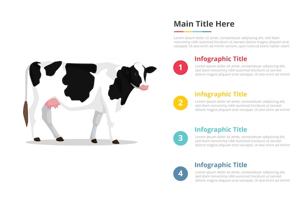 Modello di infografica di mucca