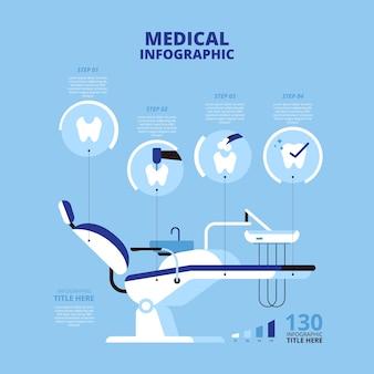 Modello di infografica di odontoiatria