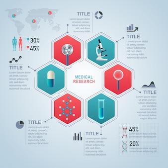Modello di infografica di ricerca medica