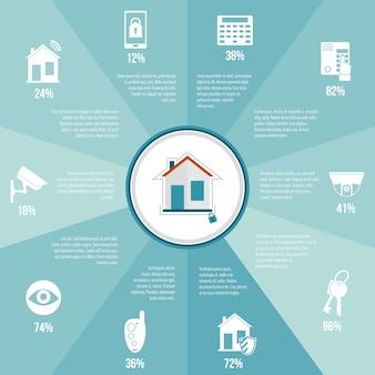 Modello di infografica di sicurezza domestica