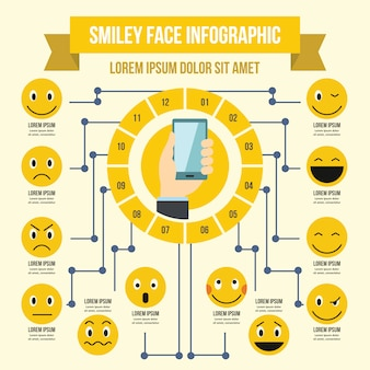 Modello di infografica emoticon sorriso, stile piatto