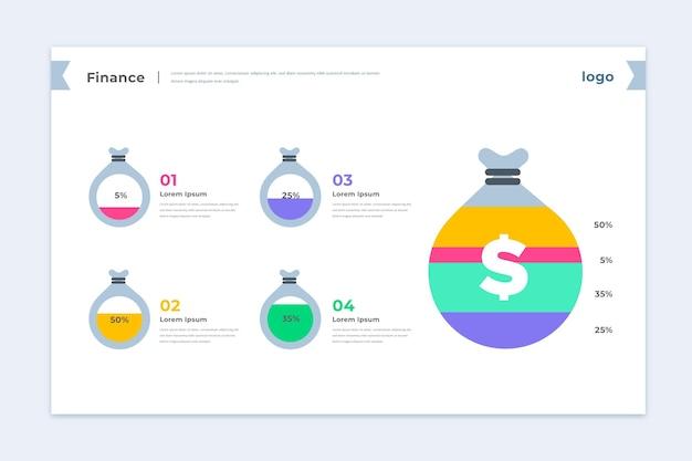 Modello di infografica finanza colorata