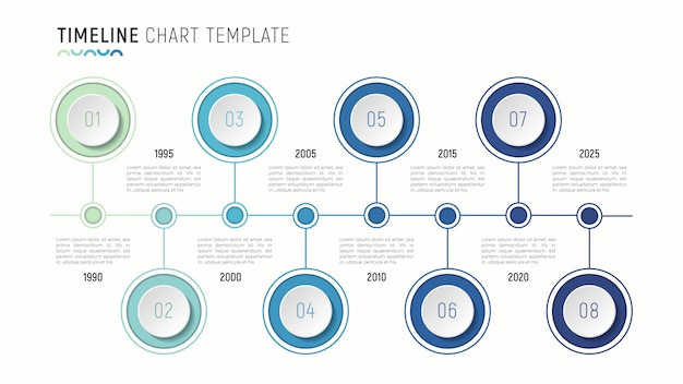 Modello di infografica grafico temporale per la visualizzazione dei dati. 8 st