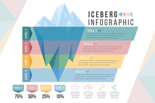 Modello di infografica iceberg