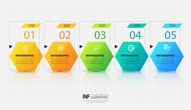 Modello di infografica in cinque passaggi