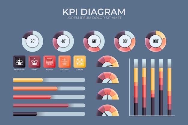 Modello di infografica kpi