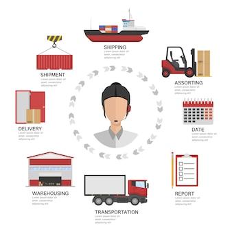 Modello di infografica logistica di trasporto sistema di supervisione