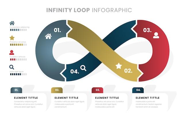 Modello di infografica loop infinito