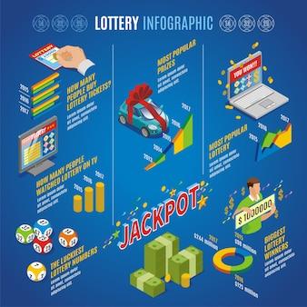 Modello di infografica lotteria isometrica con premi istantanei e lotto tv lotteria palle vincitore diagrammi grafici di dati statistici