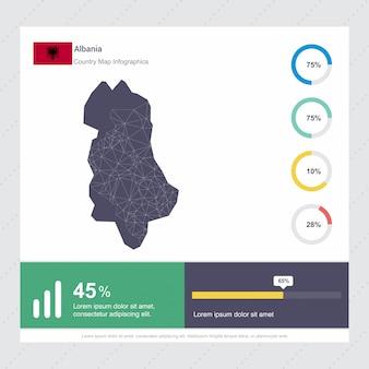 Modello di infografica mappa e bandiera albania