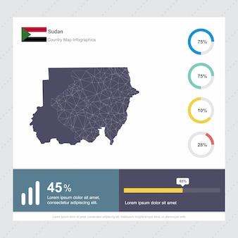 Modello di infografica mappa e bandiera del sudan