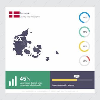 Modello di infografica mappa e bandiera della danimarca