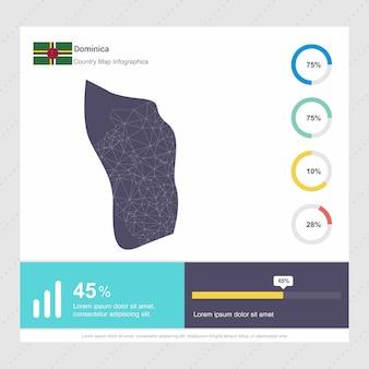 Modello di infografica mappa e bandiera di dominica