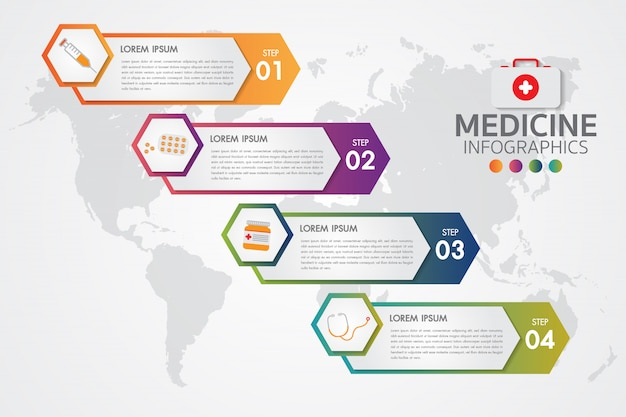Modello di infografica medicina phamacy con quattro passaggi