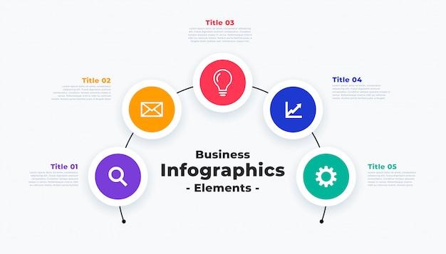 Modello di infografica moderna con cinque passaggi o punti