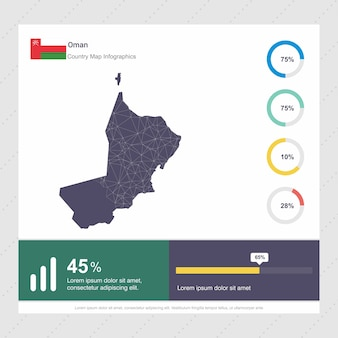 Modello di infografica oman map & flag