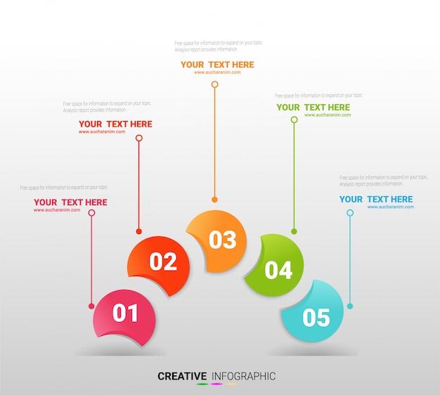 Modello di infografica per il diagramma del ciclo