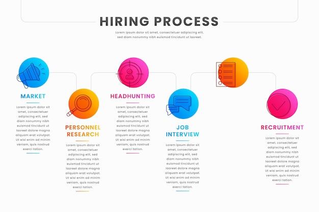 Modello di infografica processo assumente