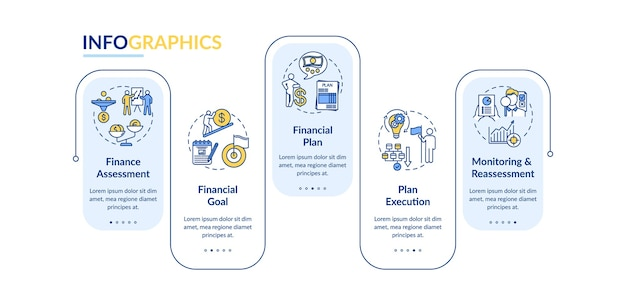 Modello di infografica processo di pianificazione finanziaria