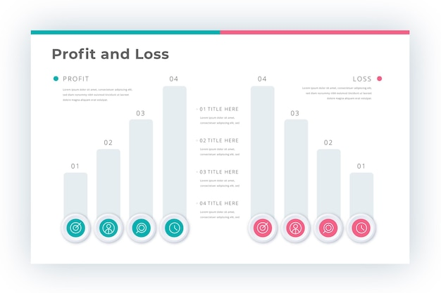 Modello di infografica profitti e perdite