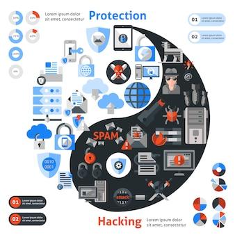 Modello di infografica protezione dei dati hacker