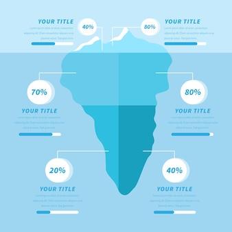Modello di infografica stile iceberg