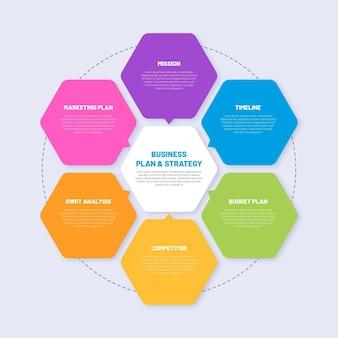 Modello di infografica strategia a nido d'ape