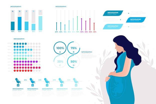 Modello di infografica tasso di natalità