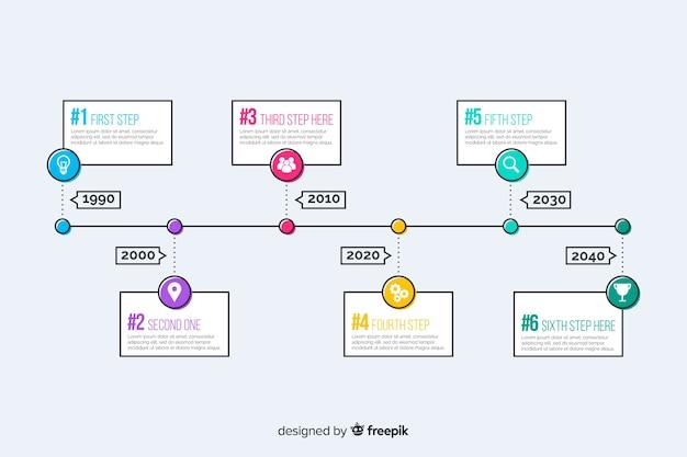 Modello di infografica timeline design piatto